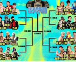 第21代NEVER無差別級6人タッグ王座決定トーナメント
